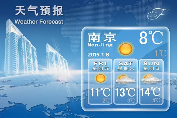 气象局运用短信群发平台不断提升宣传天气预报力度