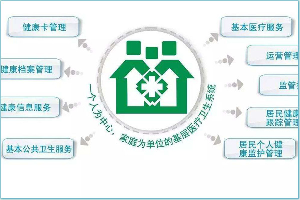 社区卫生服务中心发送居民预防感冒群发短信-守护健康